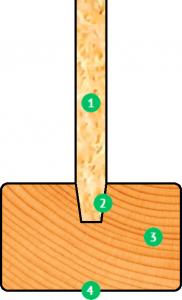 Деревянная двутавровая балка